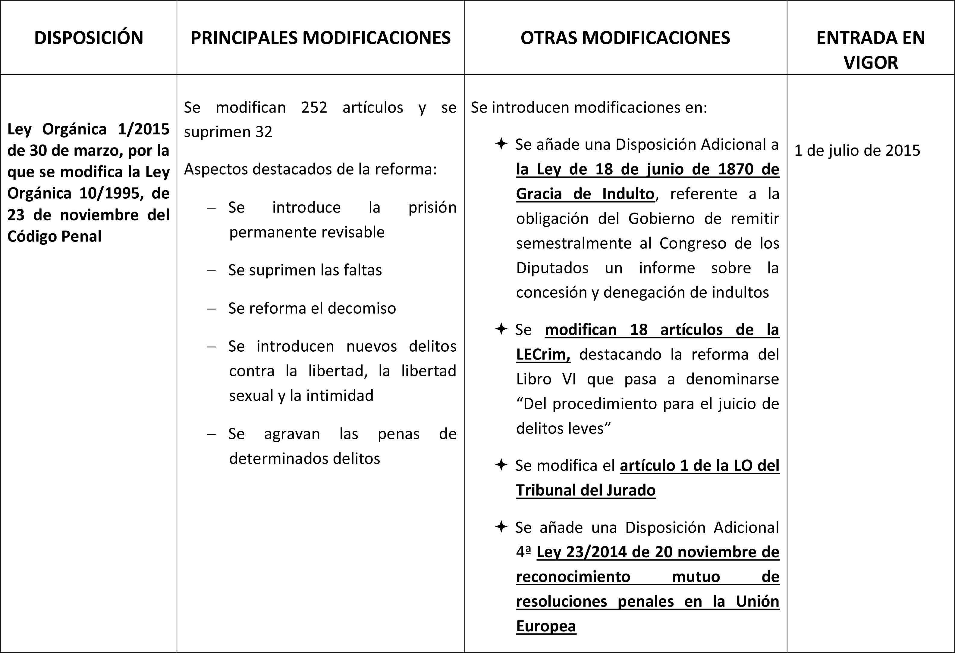 codigo penal-1