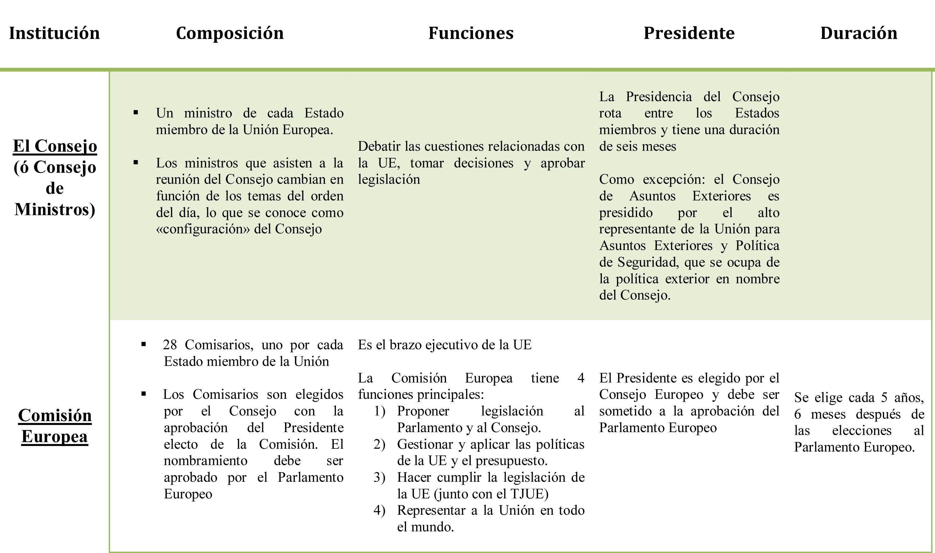 Consejo y comision-3