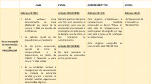 temario adams tramitacion procesal pdf