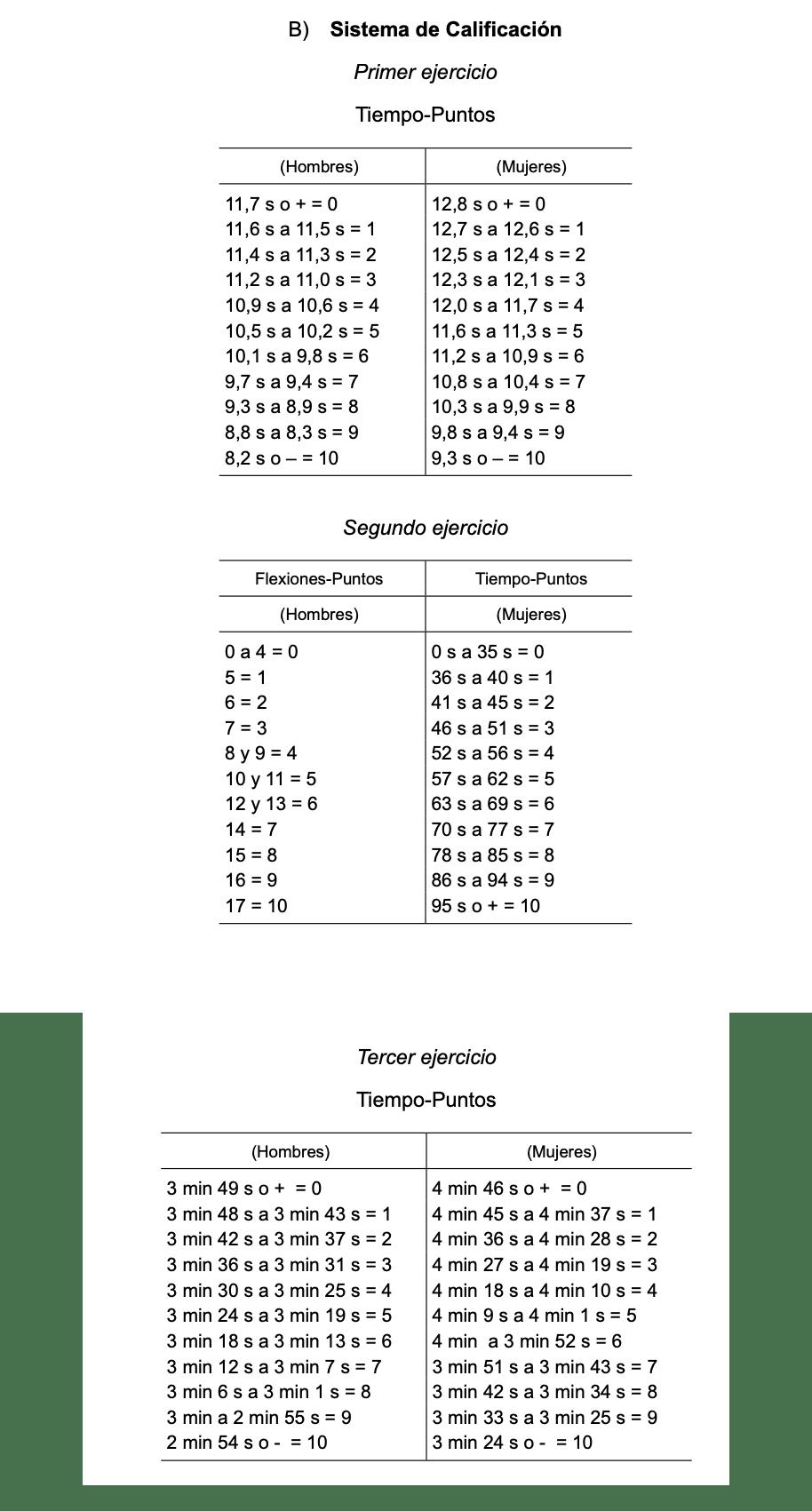 sistema de puntuación físicas policía escala básica